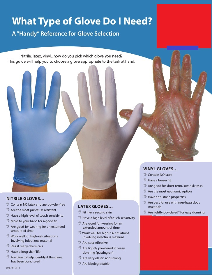 NITRILE GLOVE DIFFERENCES